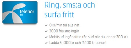 telenor