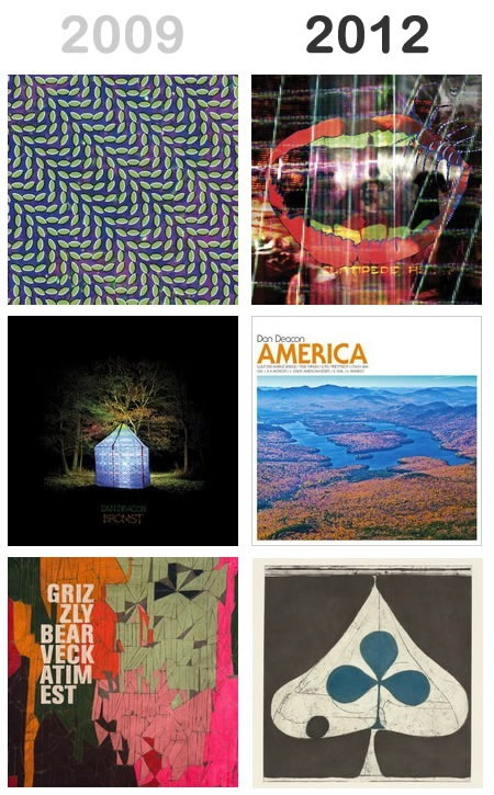 2009-2012 Animal Collective, Dan Deacon, Grizzly Bear